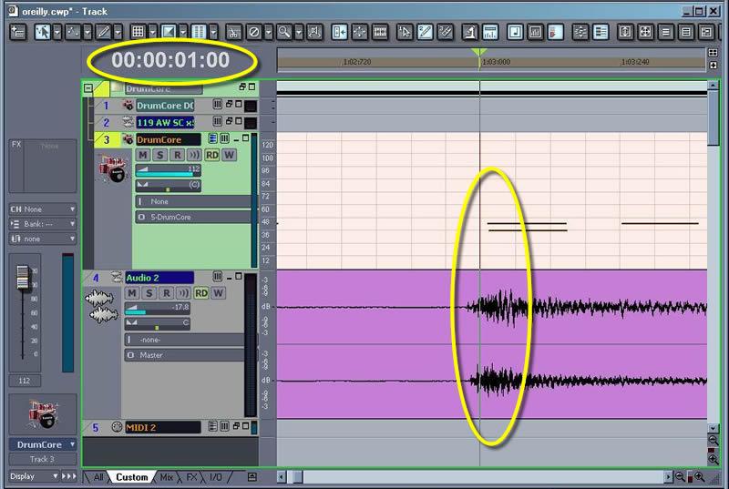 Fig. 5: Tardy MIDI Kick