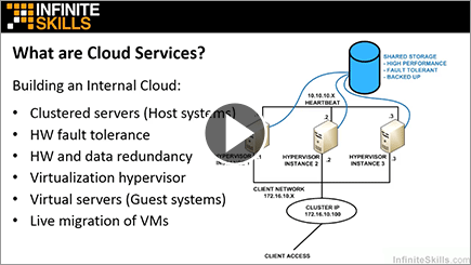 Securing Cloud Services - from  Learning Path: Network and Cloud Security